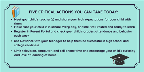Five Actions Parents can take to help with student success