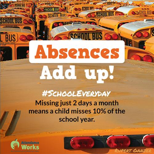 Absences Add up!